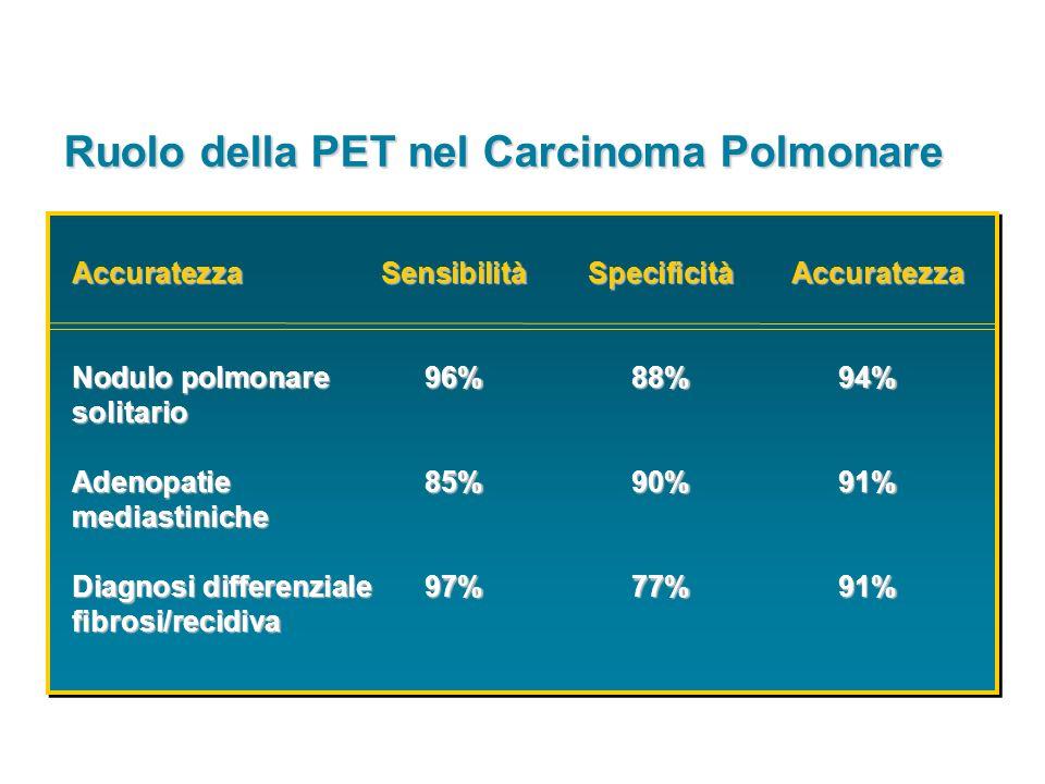 Ruolo della PET nel Carcinoma Polmonare