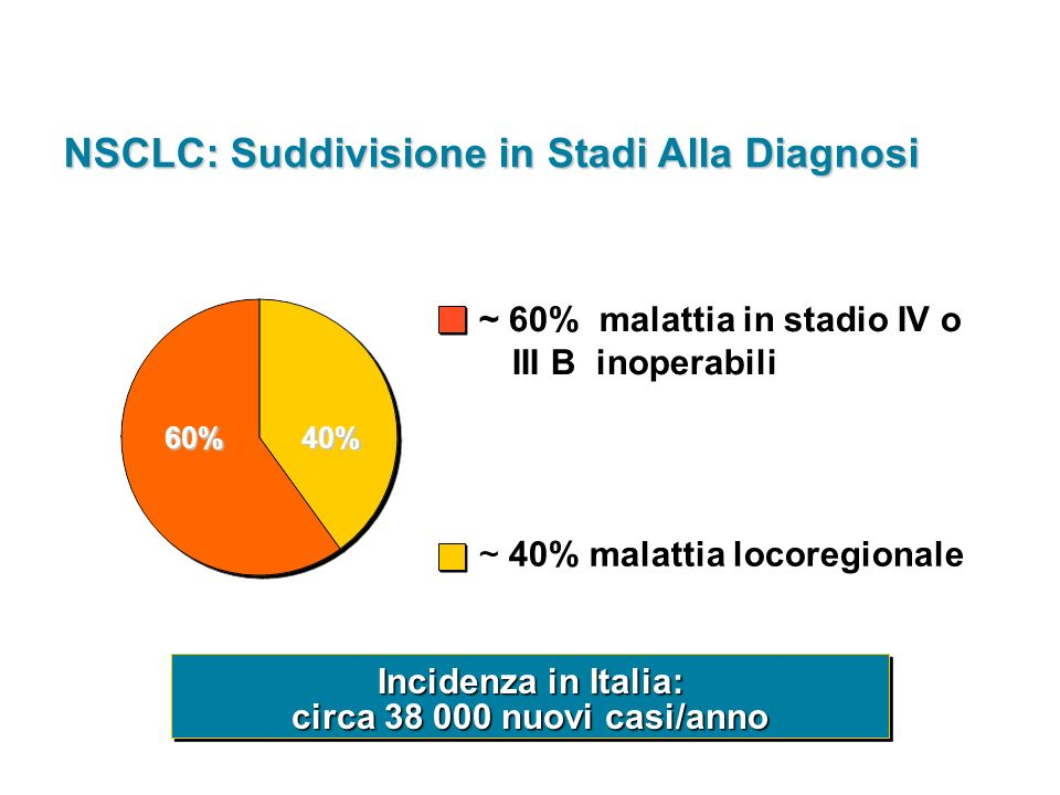 NSCLC: Suddivisione in Stadi Alla Diagnosi