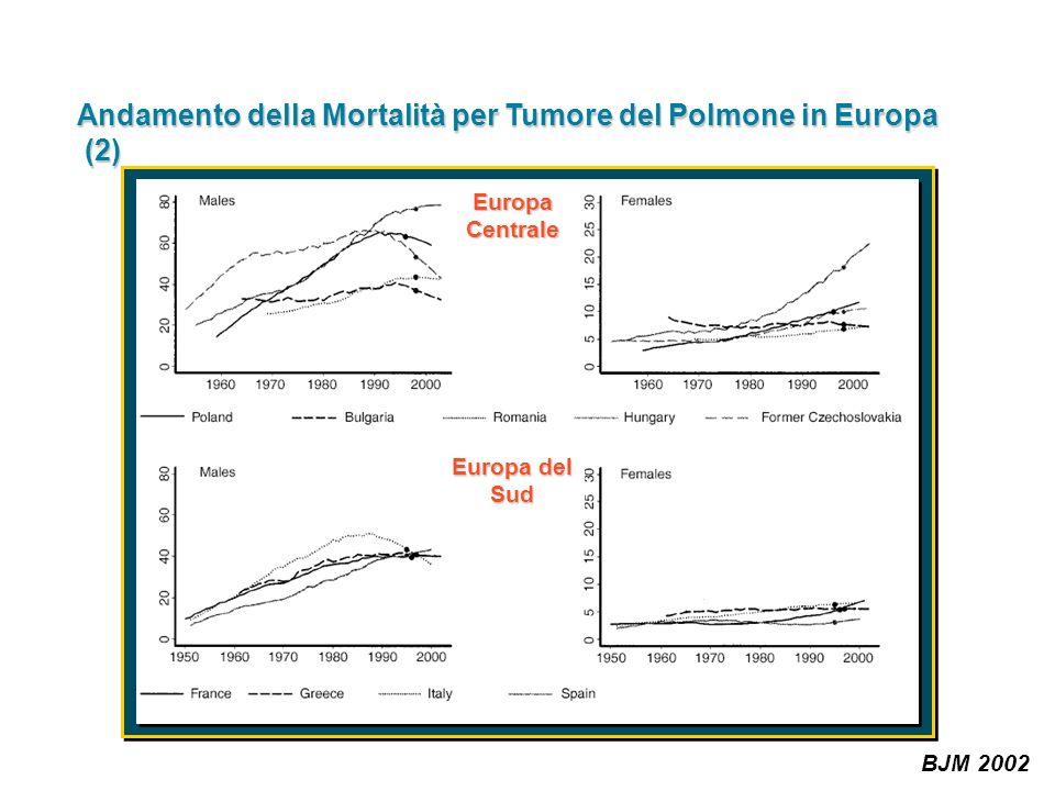 Andamento della Mortalità per Tumore del Polmone in Europa (2)