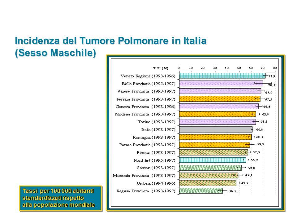 Incidenza del Tumore Polmonare in Italia (Sesso Maschile)