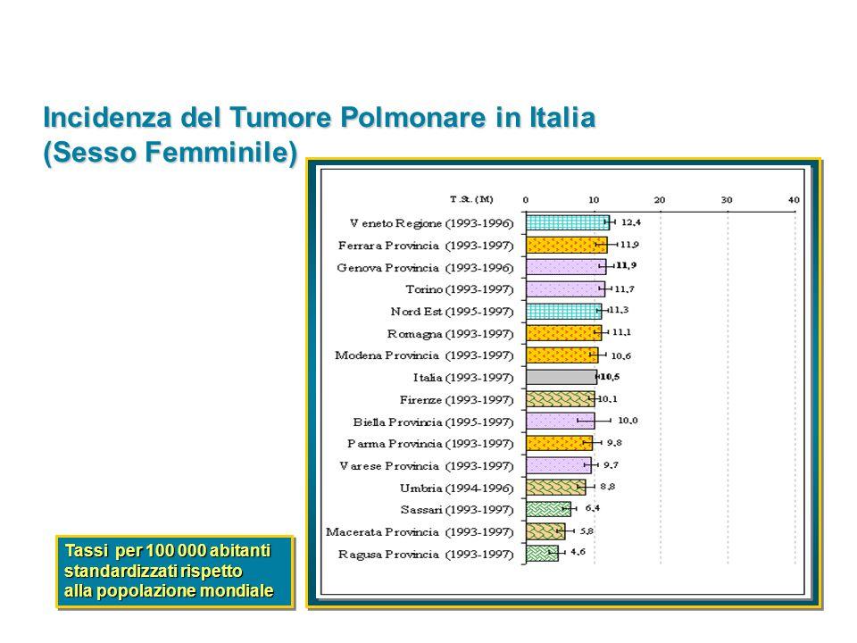 Incidenza del Tumore Polmonare in Italia (Sesso Femminile)