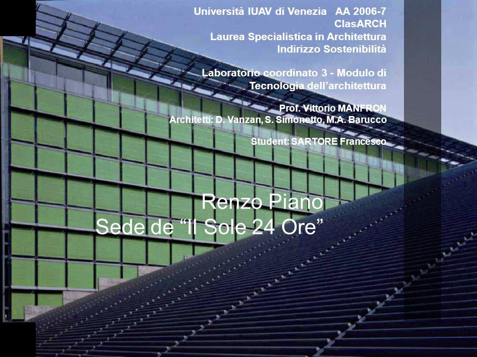 Renzo Piano Sede de Il Sole 24 Ore