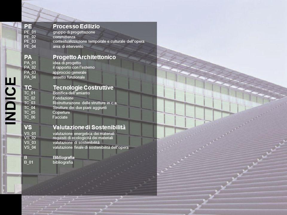 INDICE PE Processo Edilizio PA Progetto Architettonico