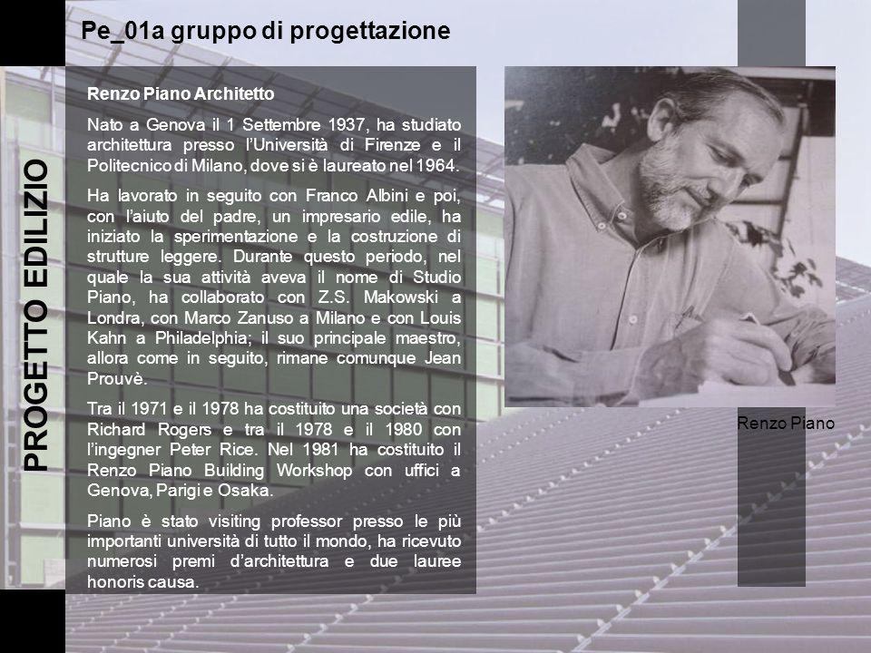 PROGETTO EDILIZIO Pe_01a gruppo di progettazione