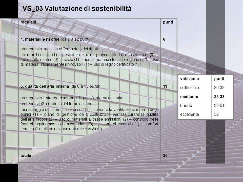 Renzo piano sede de il sole 24 ore ppt scaricare for Piano di costruzione dell edificio