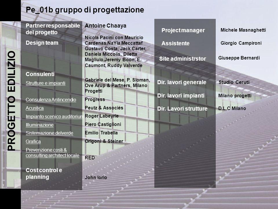PROGETTO EDILIZIO Pe_01b gruppo di progettazione
