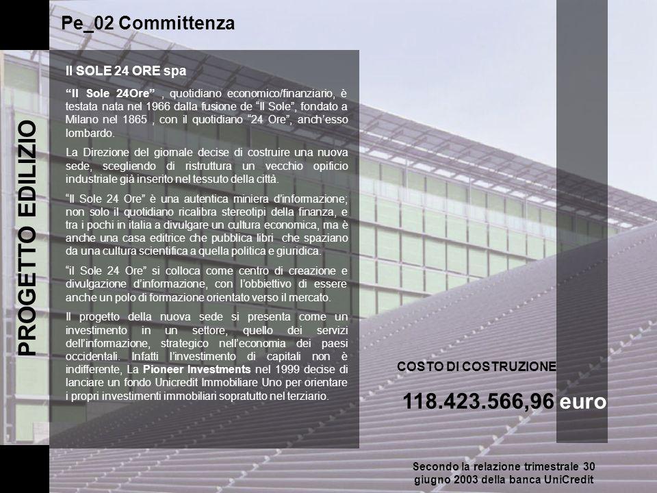 Secondo la relazione trimestrale 30 giugno 2003 della banca UniCredit