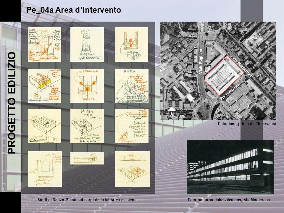 Studi di Renzo Piano sui corpi della fabbrica esistente