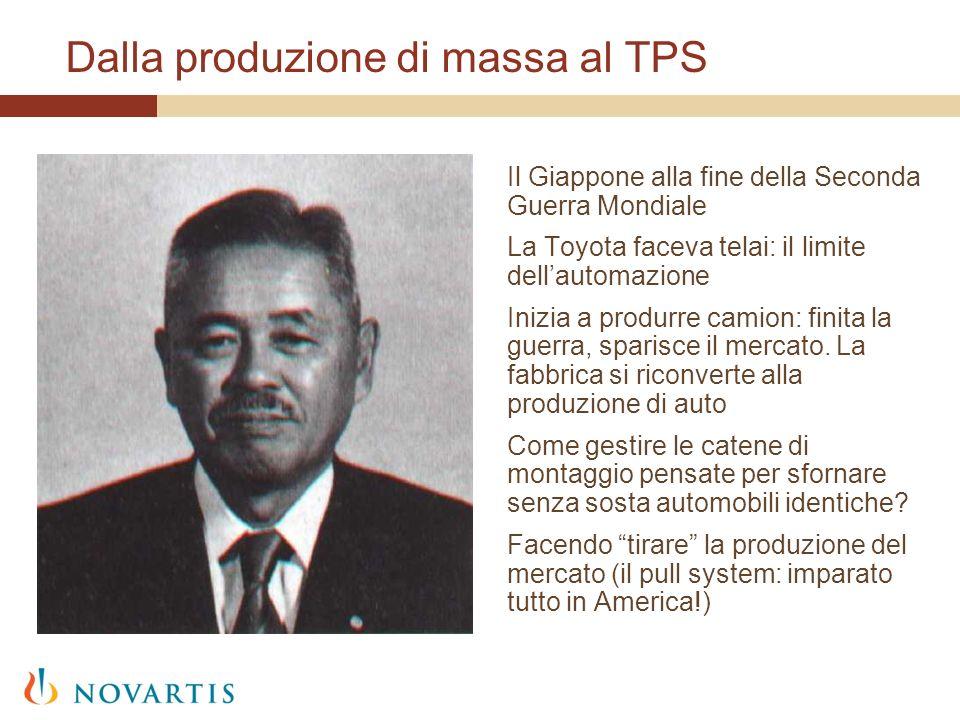 Dalla produzione di massa al TPS