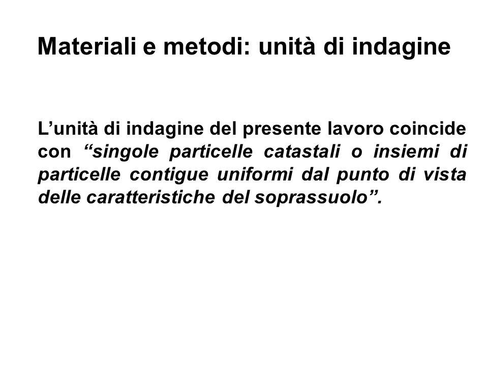 Materiali e metodi: unità di indagine