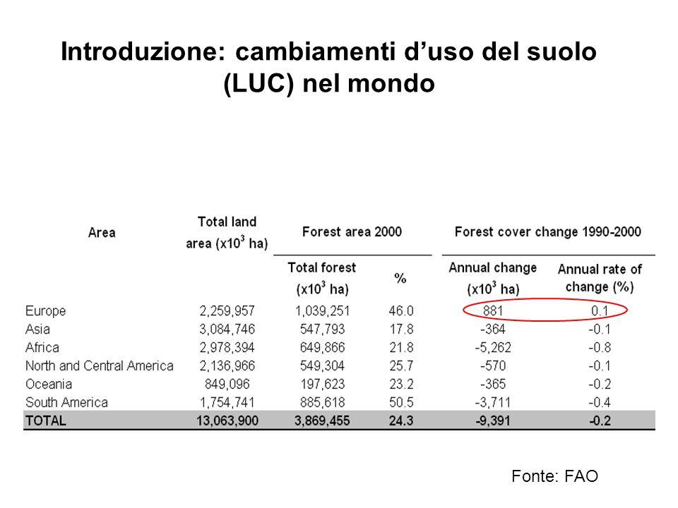 Introduzione: cambiamenti d'uso del suolo (LUC) nel mondo