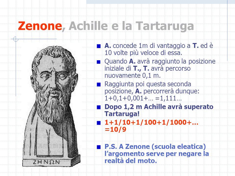 Zenone, Achille e la Tartaruga