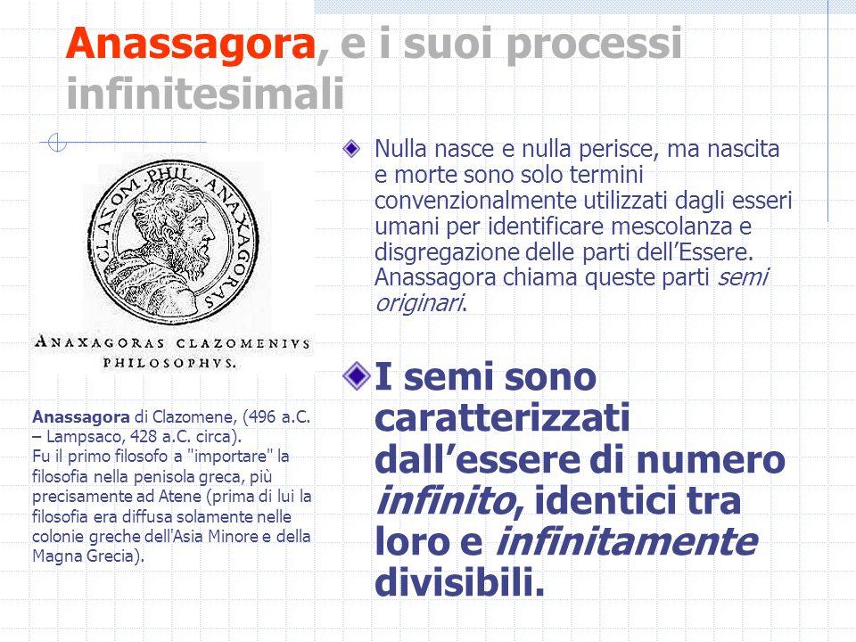 Anassagora, e i suoi processi infinitesimali