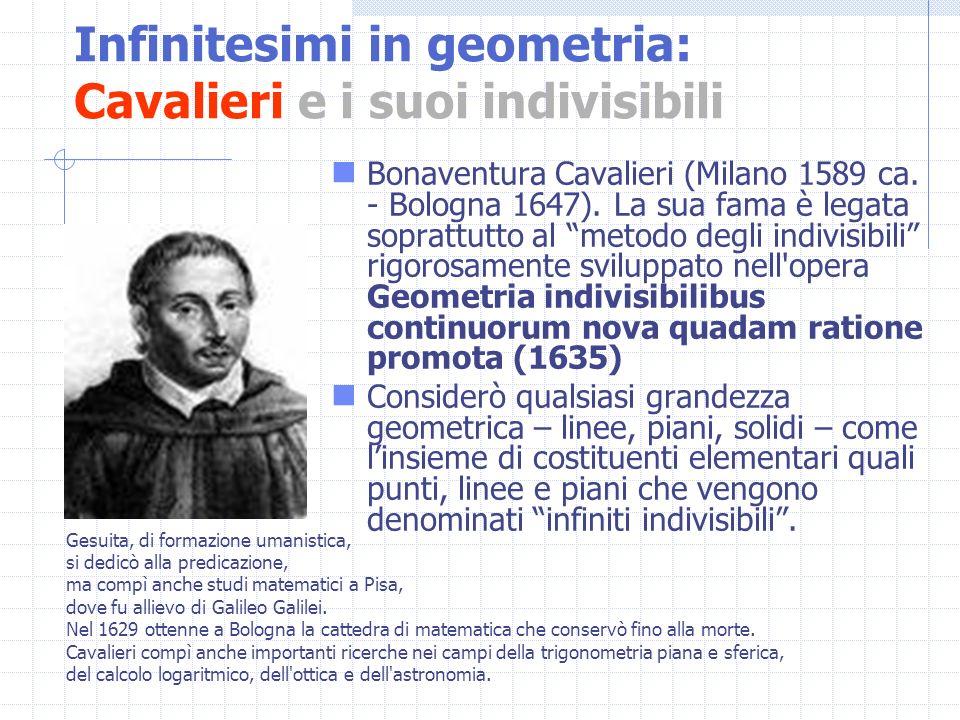 Infinitesimi in geometria: Cavalieri e i suoi indivisibili