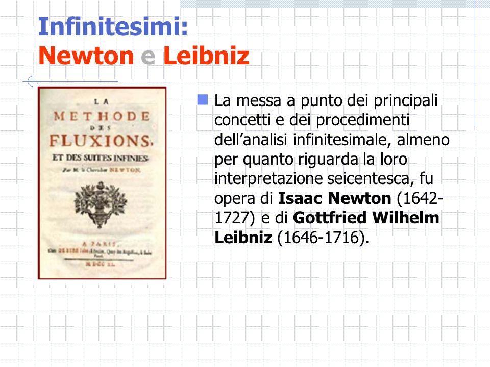 Infinitesimi: Newton e Leibniz