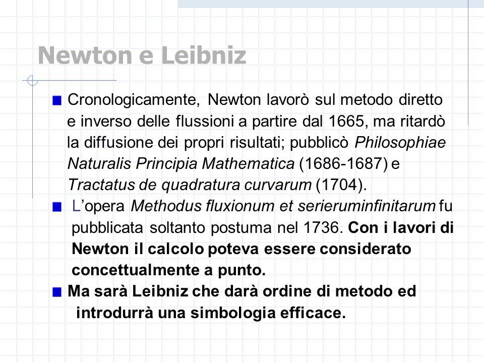Newton e Leibniz Cronologicamente, Newton lavorò sul metodo diretto