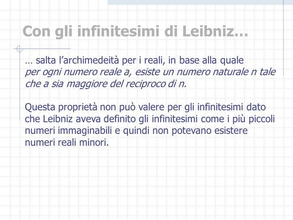 Con gli infinitesimi di Leibniz…