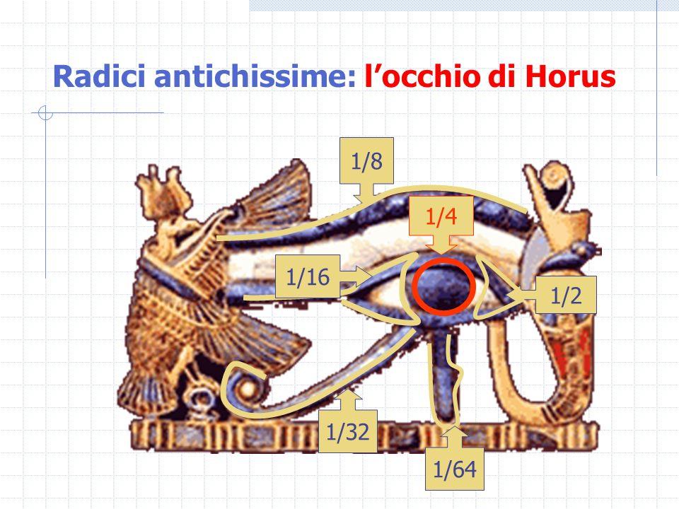 Radici antichissime: l'occhio di Horus