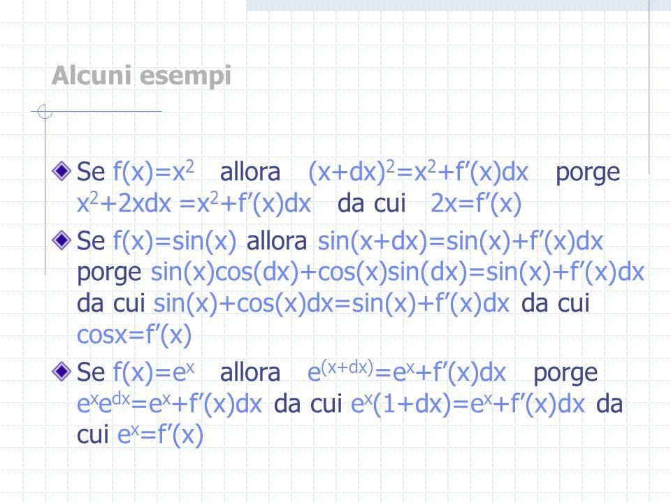 Alcuni esempi Se f(x)=x2 allora (x+dx)2=x2+f'(x)dx porge x2+2xdx =x2+f'(x)dx da cui 2x=f'(x)