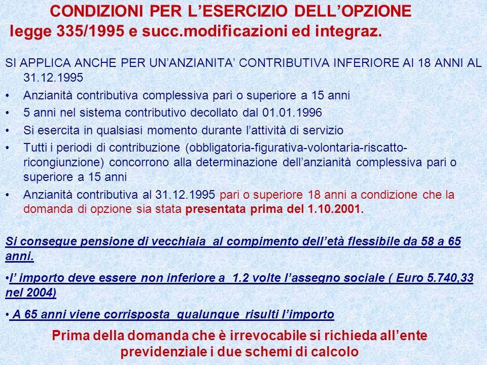 CONDIZIONI PER L'ESERCIZIO DELL'OPZIONE legge 335/1995 e succ