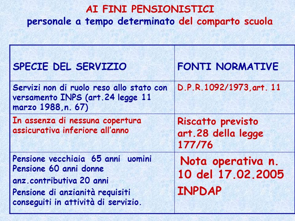 Nota operativa n. 10 del 17.02.2005 INPDAP