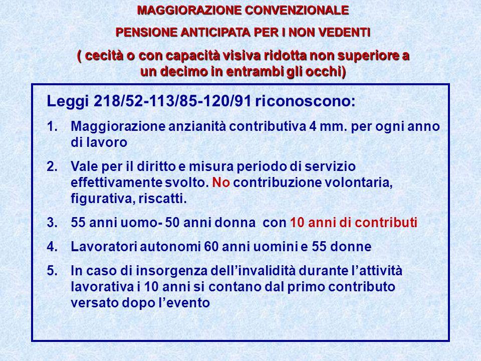 MAGGIORAZIONE CONVENZIONALE PENSIONE ANTICIPATA PER I NON VEDENTI