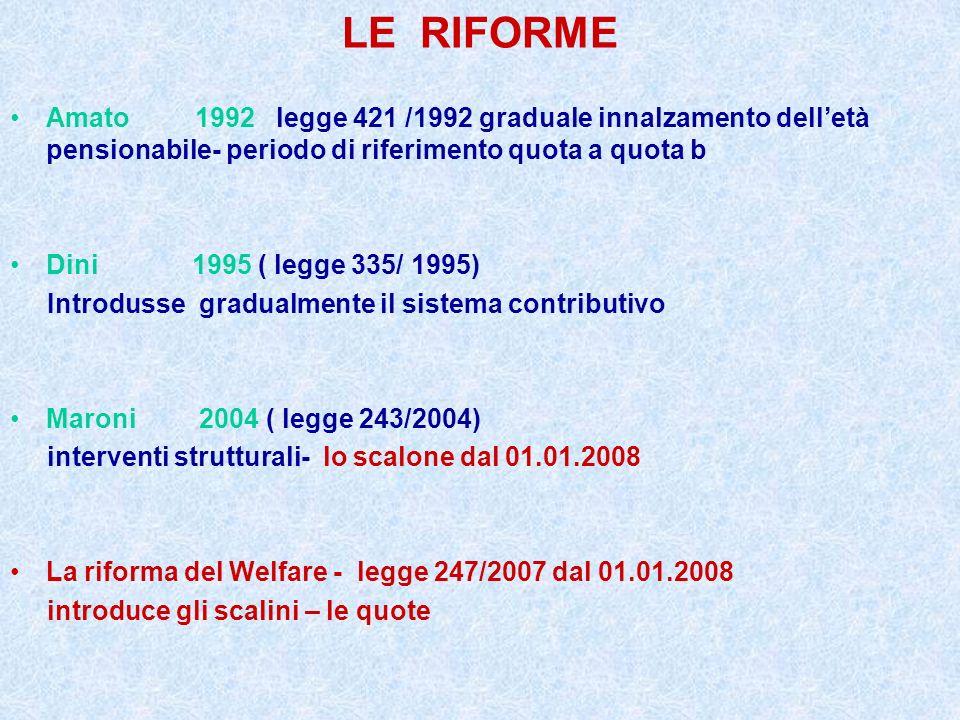 LE RIFORME Amato 1992 legge 421 /1992 graduale innalzamento dell'età pensionabile- periodo di riferimento quota a quota b.