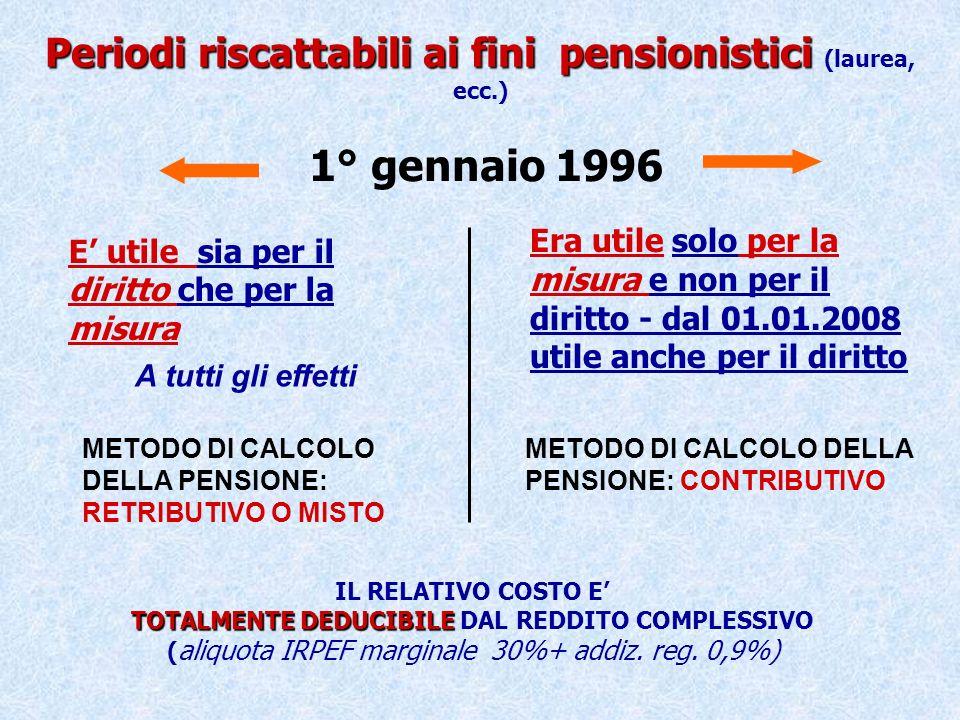 Periodi riscattabili ai fini pensionistici (laurea, ecc.)