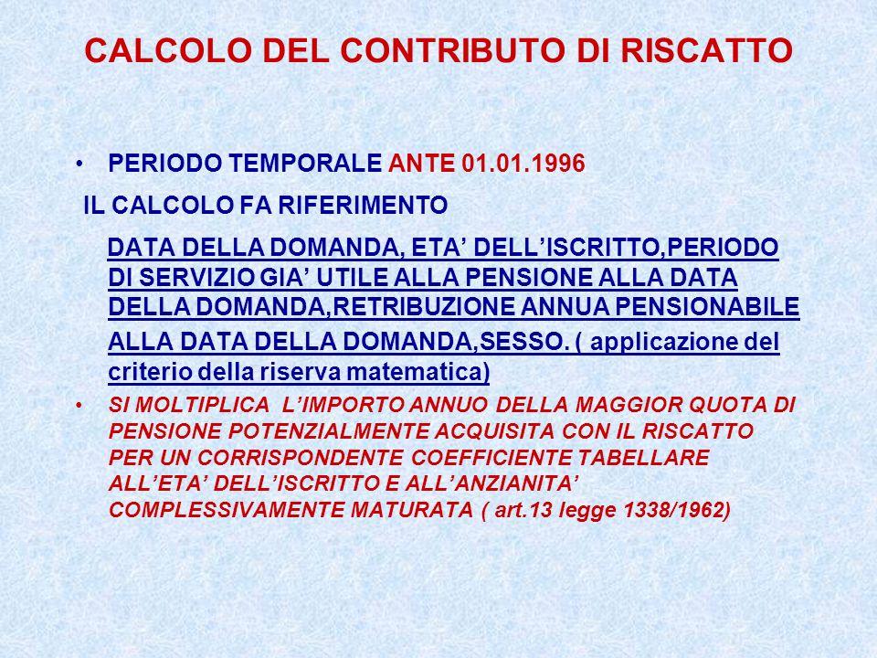 CALCOLO DEL CONTRIBUTO DI RISCATTO
