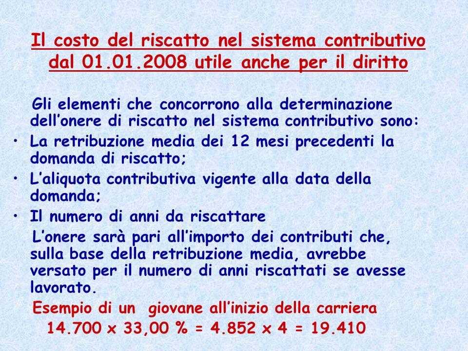 Il costo del riscatto nel sistema contributivo dal 01. 01