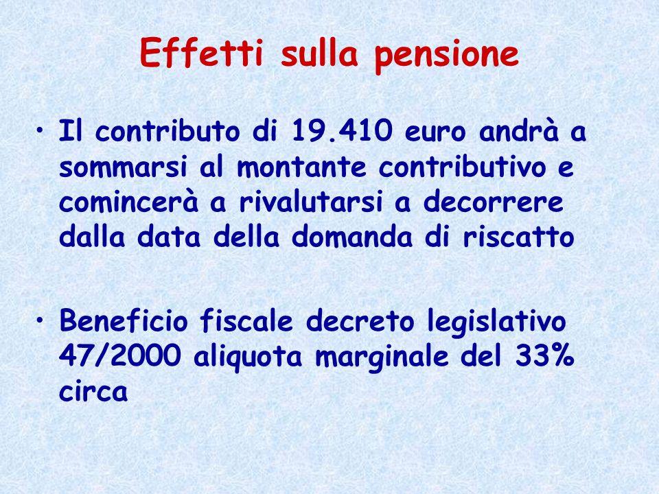 Effetti sulla pensione