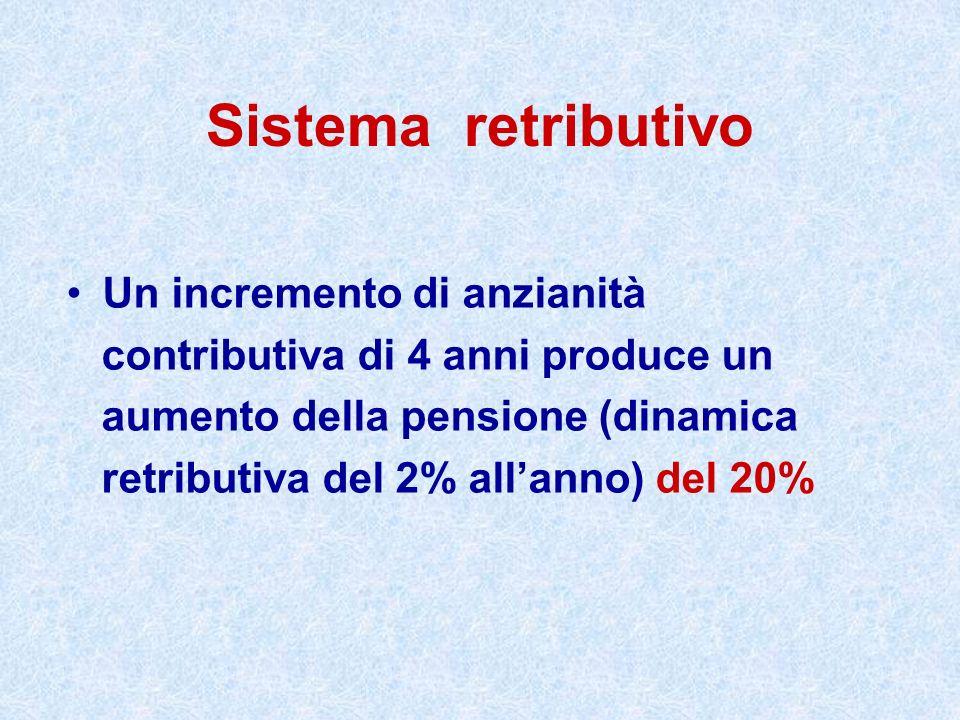 Sistema retributivo Un incremento di anzianità