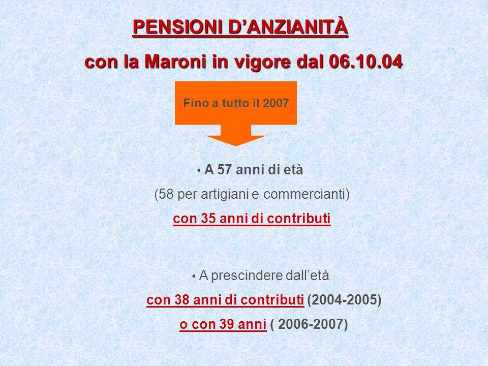 PENSIONI D'ANZIANITÀ con la Maroni in vigore dal 06.10.04