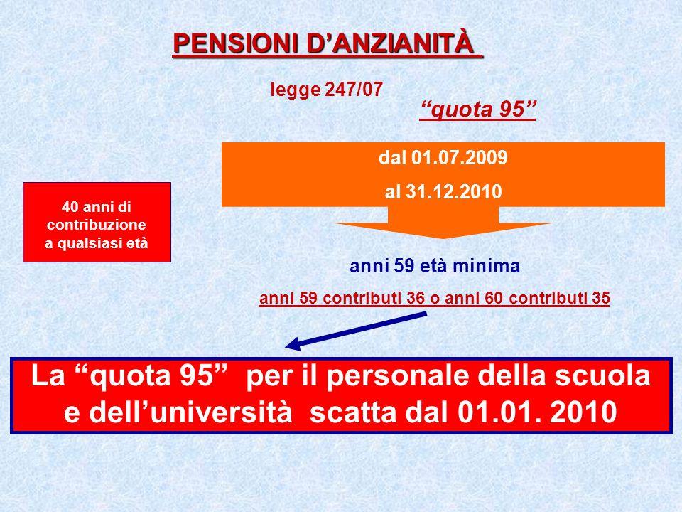 PENSIONI D'ANZIANITÀlegge 247/07. quota 95 dal 01.07.2009. al 31.12.2010. 40 anni di contribuzione a qualsiasi età.