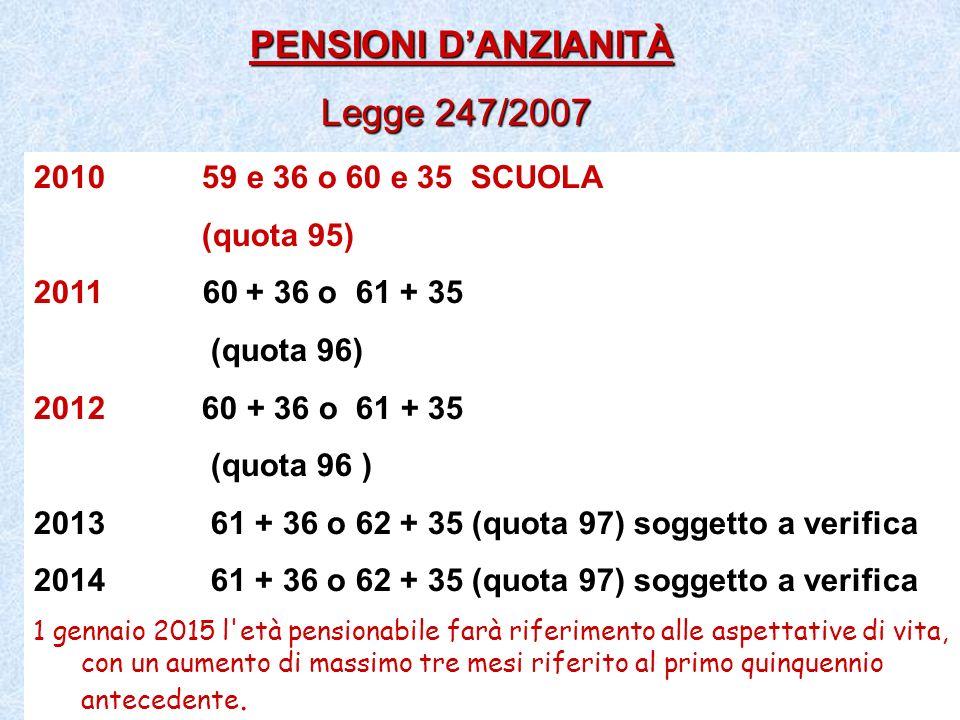PENSIONI D'ANZIANITÀ Legge 247/2007 59 e 36 o 60 e 35 SCUOLA