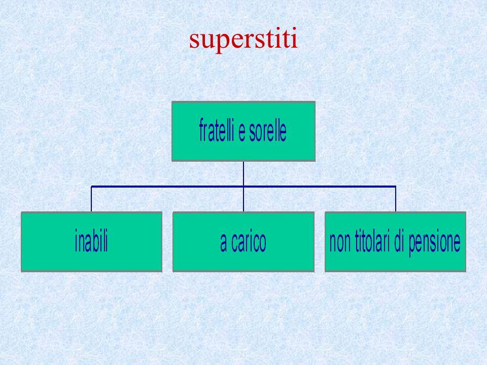 superstiti