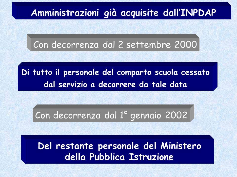 Amministrazioni già acquisite dall'INPDAP