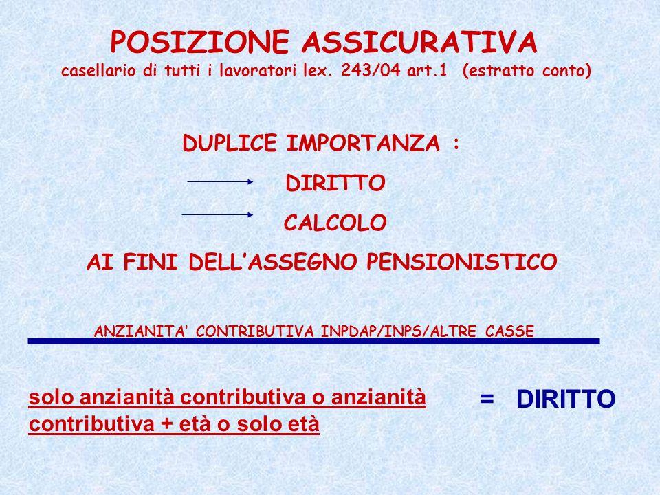 POSIZIONE ASSICURATIVA casellario di tutti i lavoratori lex. 243/04 art.1 (estratto conto)