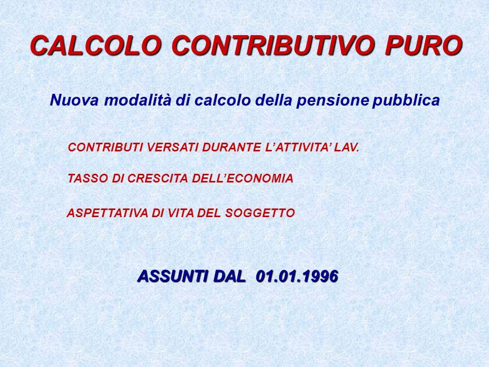 CALCOLO CONTRIBUTIVO PURO