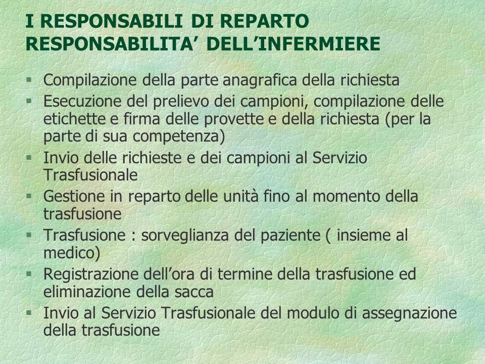 I RESPONSABILI DI REPARTO RESPONSABILITA' DELL'INFERMIERE