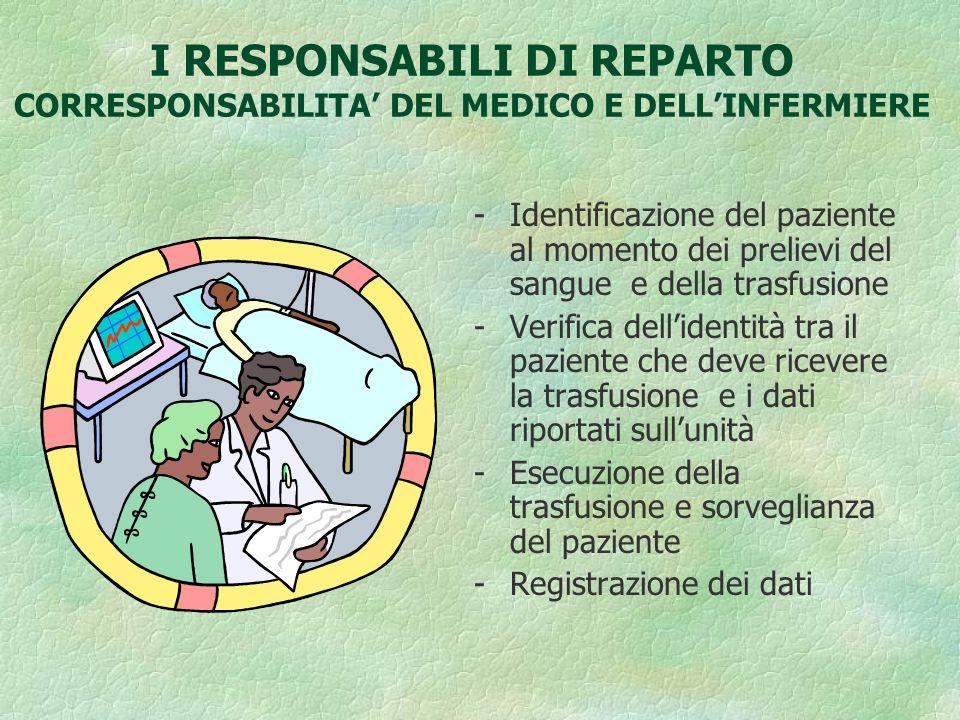 I RESPONSABILI DI REPARTO CORRESPONSABILITA' DEL MEDICO E DELL'INFERMIERE