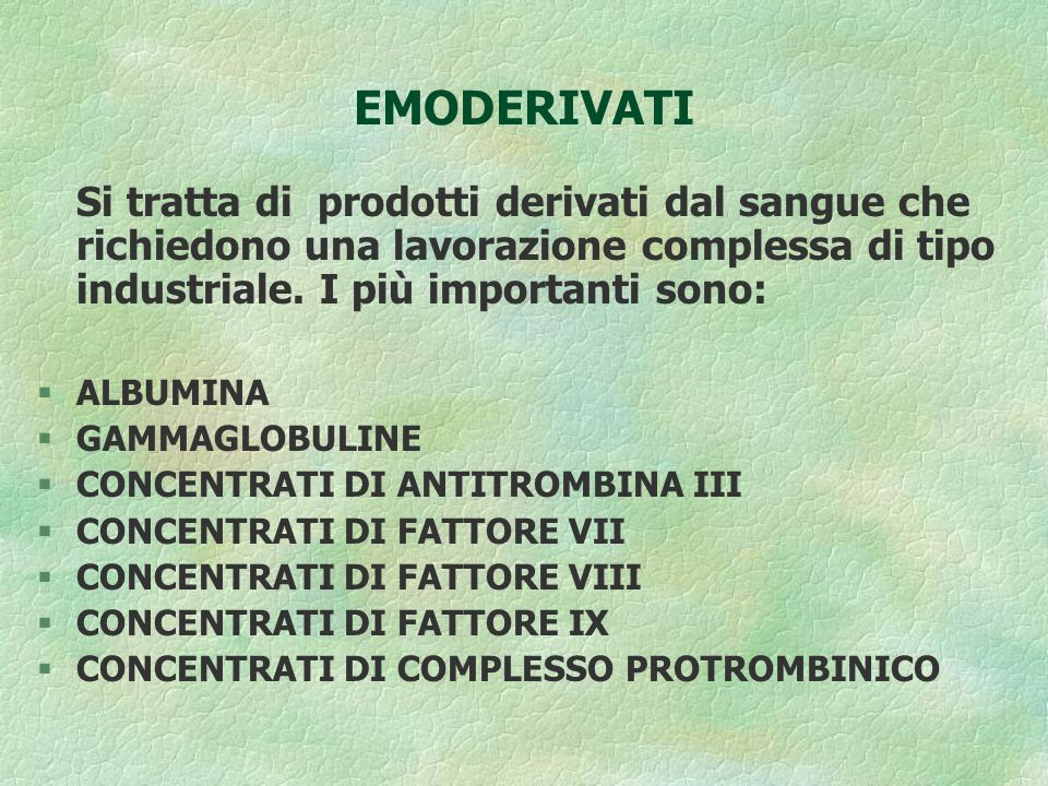 EMODERIVATI ALBUMINA GAMMAGLOBULINE CONCENTRATI DI ANTITROMBINA III