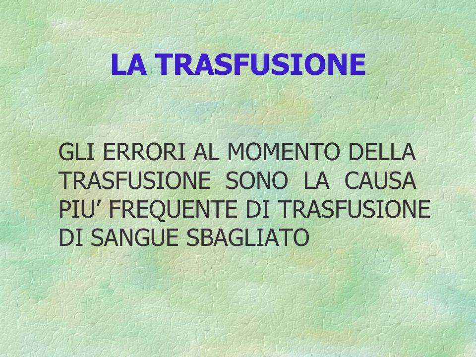 LA TRASFUSIONE GLI ERRORI AL MOMENTO DELLA TRASFUSIONE SONO LA CAUSA PIU' FREQUENTE DI TRASFUSIONE DI SANGUE SBAGLIATO.