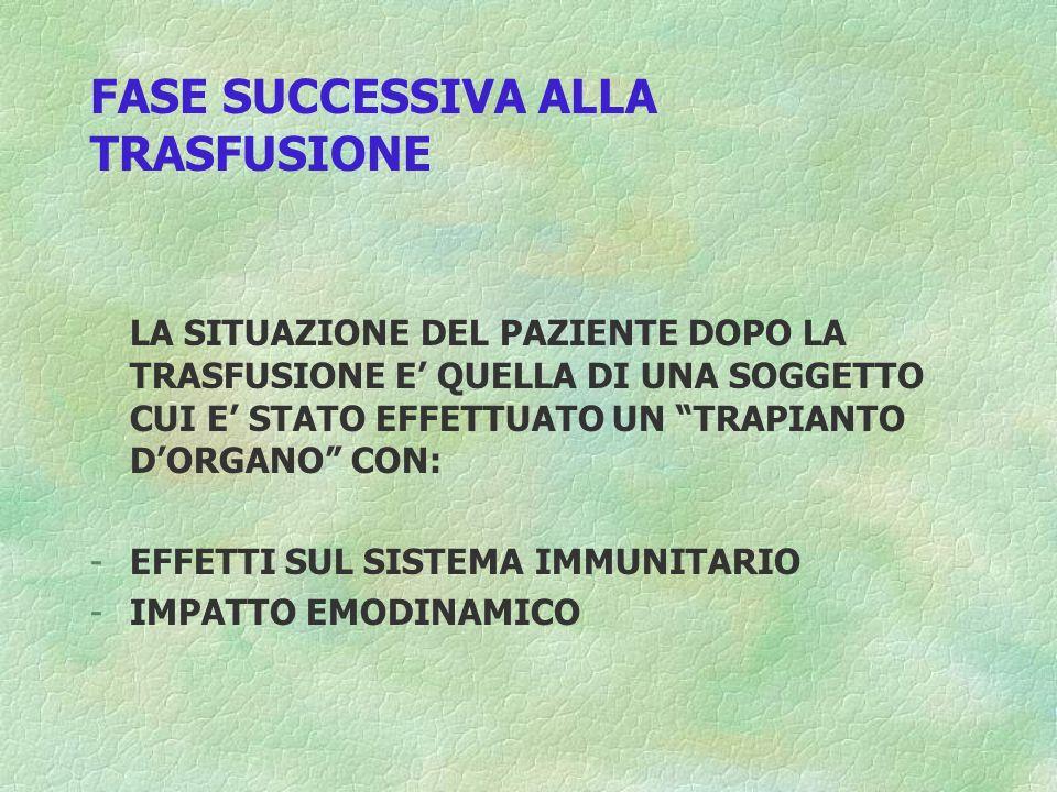 FASE SUCCESSIVA ALLA TRASFUSIONE