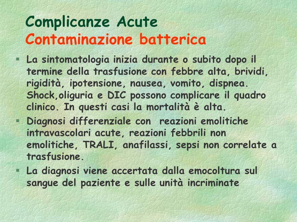 Complicanze Acute Contaminazione batterica