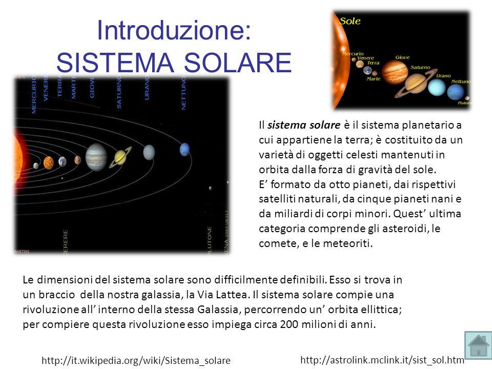 Introduzione: SISTEMA SOLARE