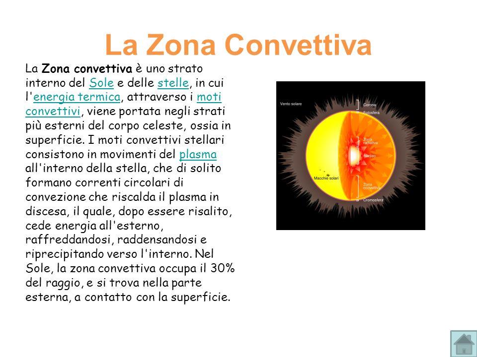 La Zona Convettiva