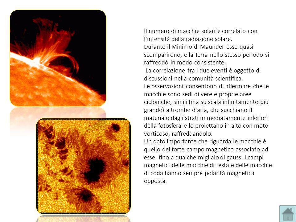 Il numero di macchie solari è correlato con l intensità della radiazione solare.