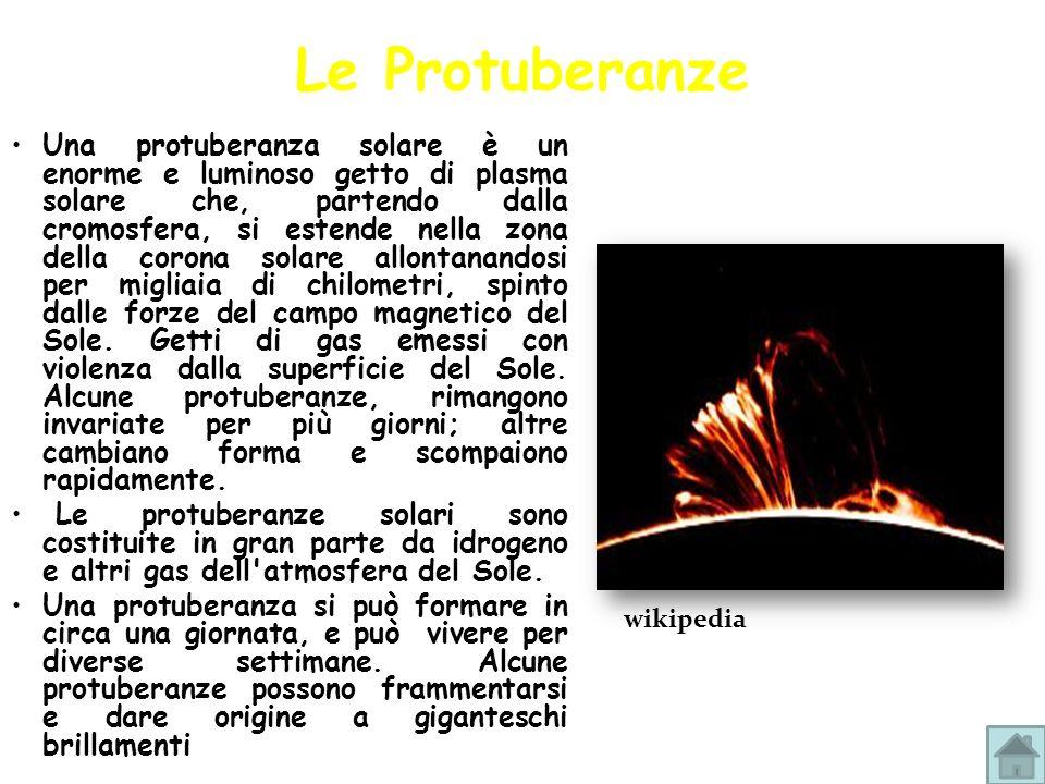 Le Protuberanze