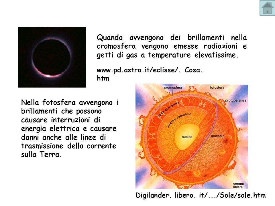 Quando avvengono dei brillamenti nella cromosfera vengono emesse radiazioni e getti di gas a temperature elevatissime.